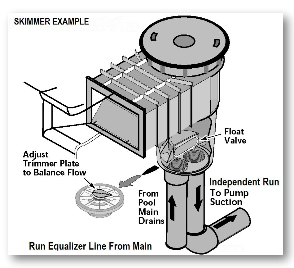 hayward skimmer vacuum plate instructions