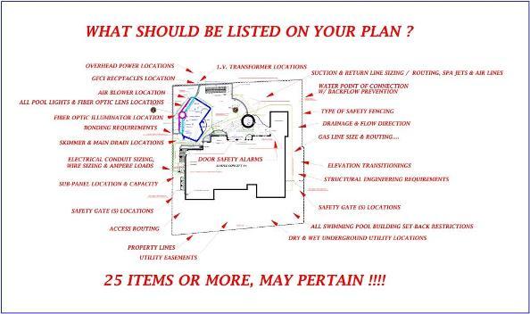 Swimming Pool Planning