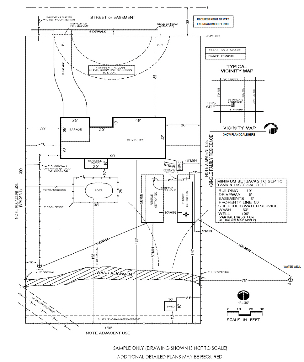 Plot Plan – Sample Site Plan