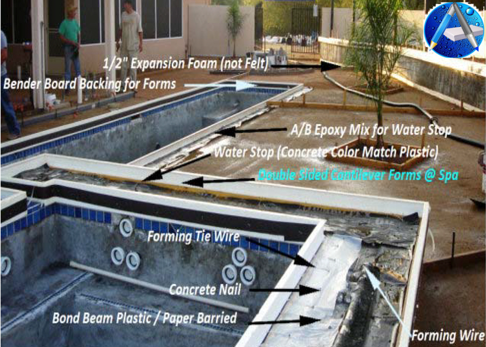 Components of Swimming Pool Concrete Decks