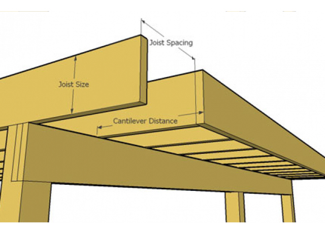 THE STRUCTURAL SPECIFICATIONS