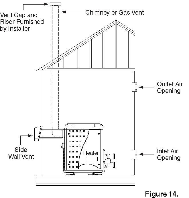 Heater Specifications-Pg.2