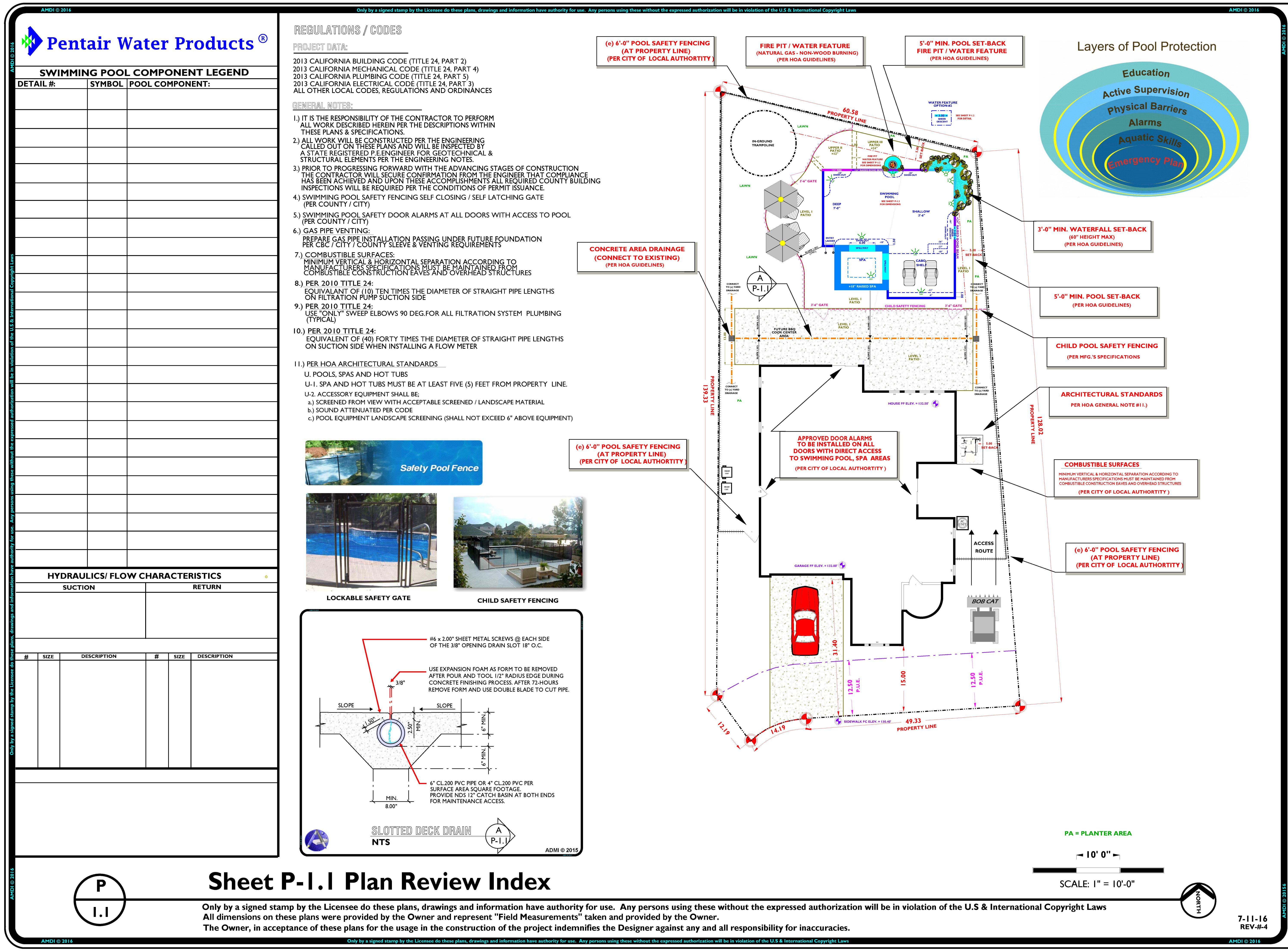 P-1.1 Child Fencing & HOA Plan Review