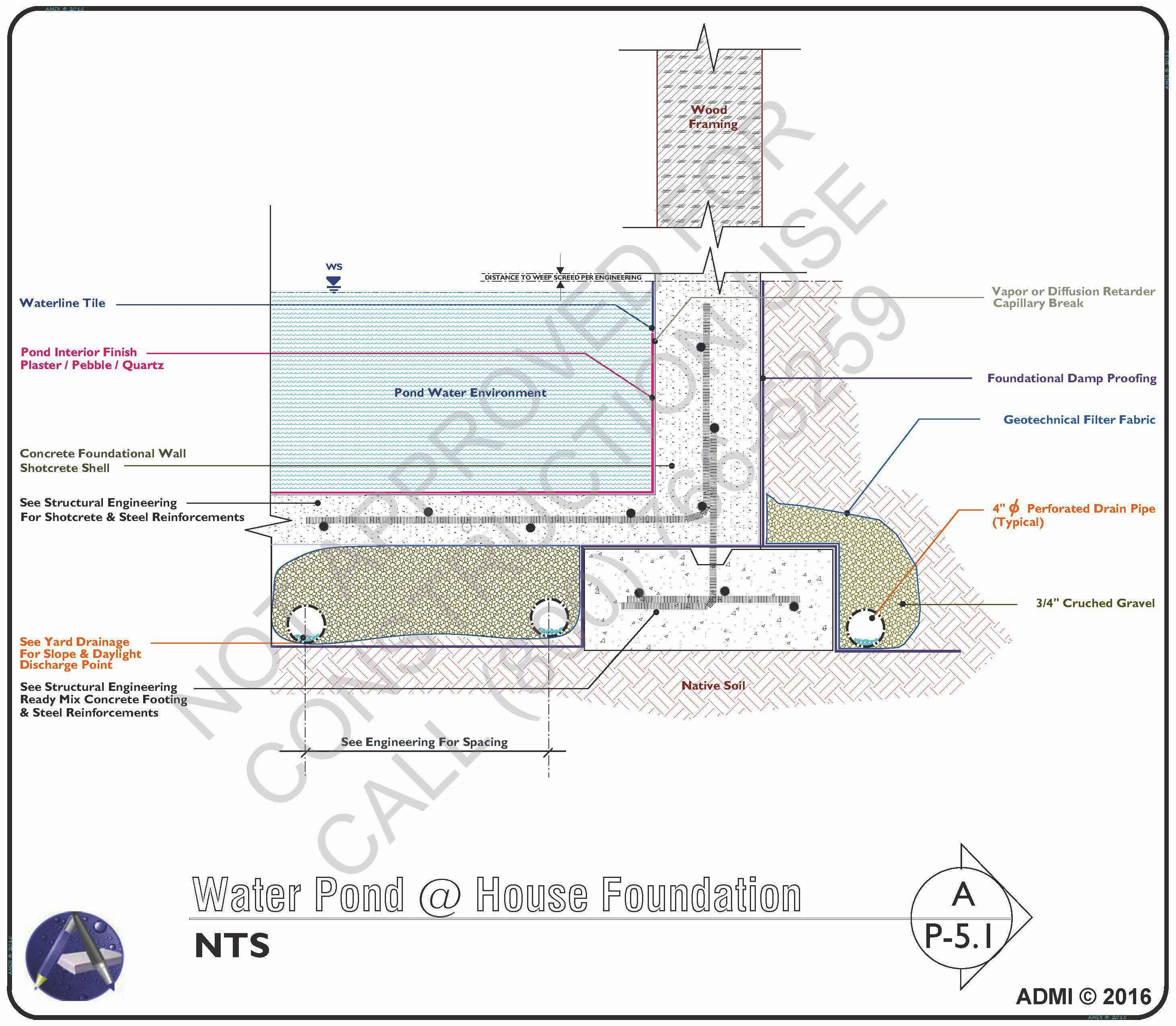 Step pad foundation renderings aquatic mechanical for Design of maturation pond