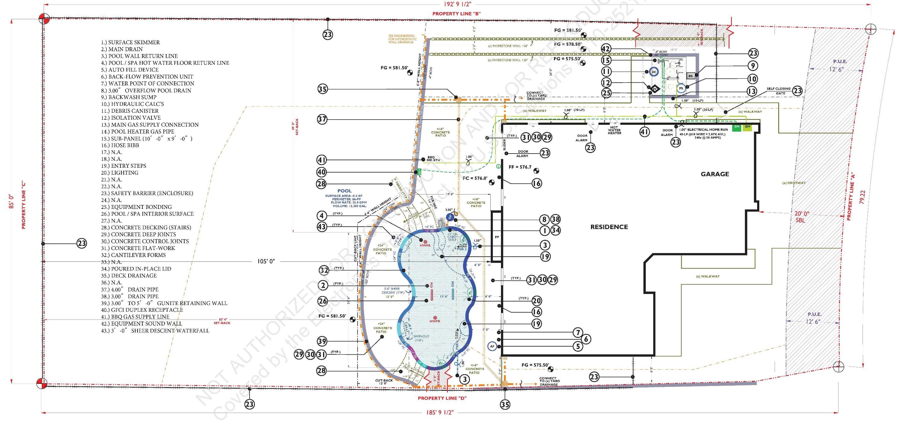 Swimming Pool / Spa Design Design Elements