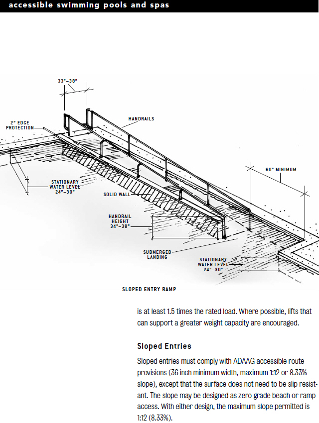 ADA CHAIR LIFT GUIDELINES