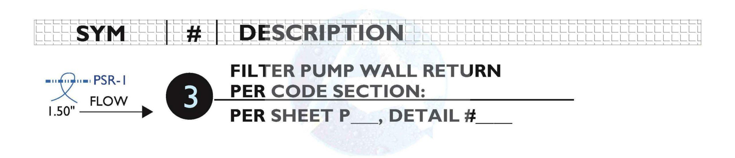 #3 WALL RETURN width=